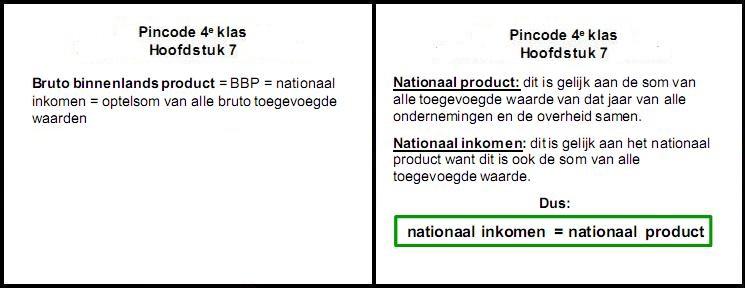 pincode economie 4e klas mavo vmbo aantekeningen samenvatting oefenen bbp bruto binnenlands product toegevoegde waarde nationaal inkomen product